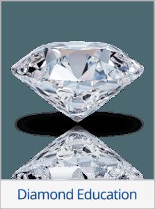 Diamond Education